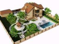 Нюансы при выборе плана будущего дома