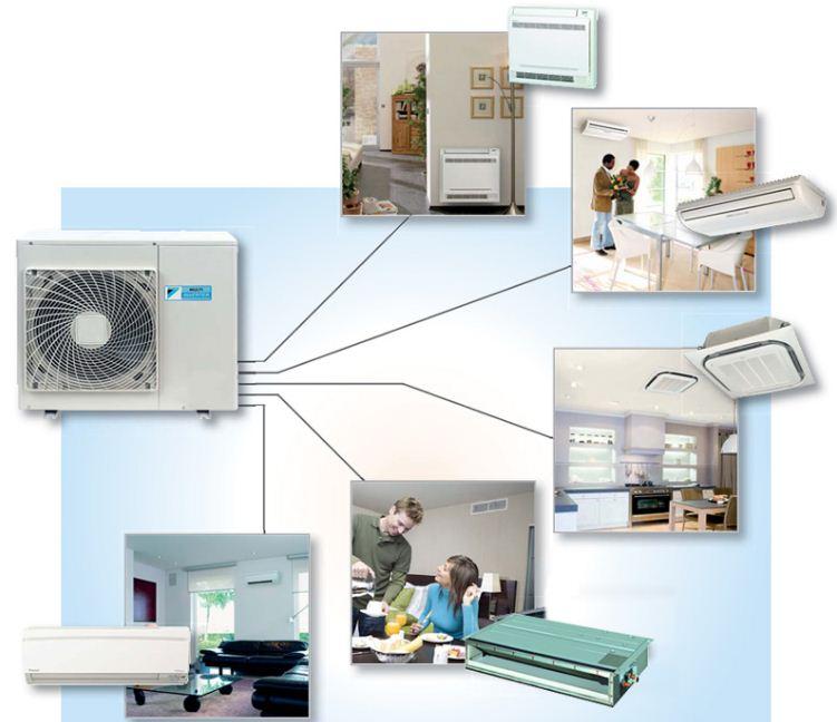 Сплит системы и системы кондиционирования